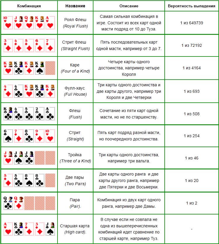 Как играть в карты сека правила убийство у входов казино м.партизанская казино адмирал гостиница альфа