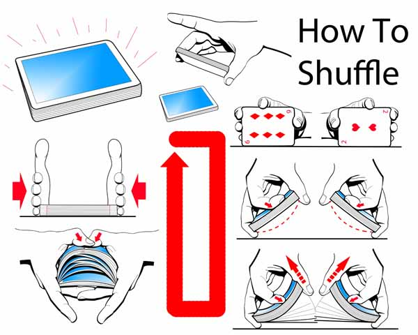 tasovanie-kart-riffle-shuffle