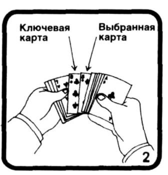 kluchevaya-karta-v-fokusah